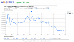 needs-must-ngram